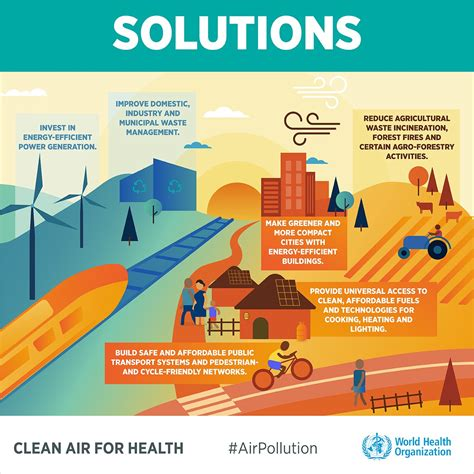 Air pollution has a devastating impact on children's