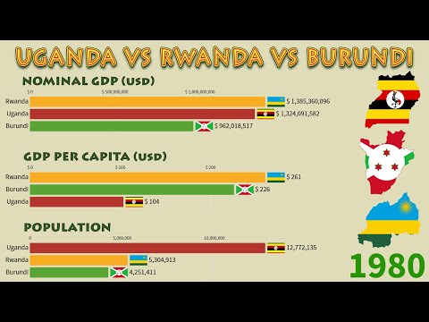 Here are the poorest countries in the world and in Africa