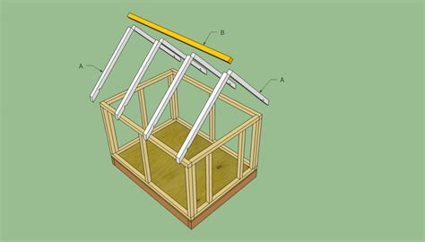 Dog house plans free | HowToSpecialist - How to Build