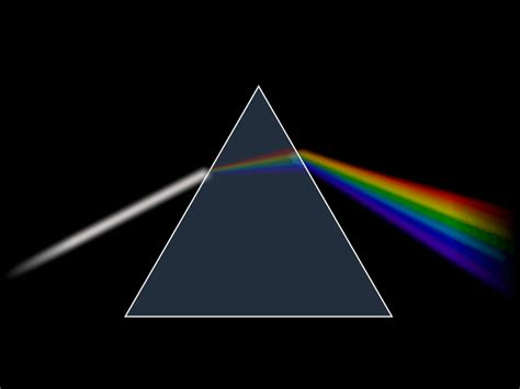 Light: Absorption, Reflection, and Refraction Quiz - Quizizz