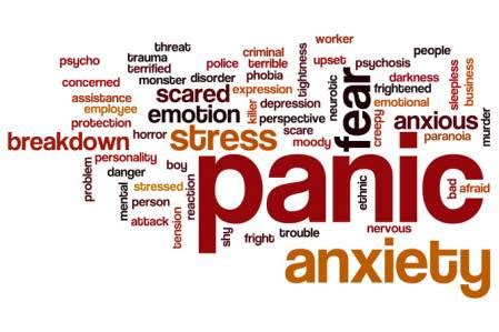 List of Anxiety Medications - Anti-Anxiety Pills | IYTmed